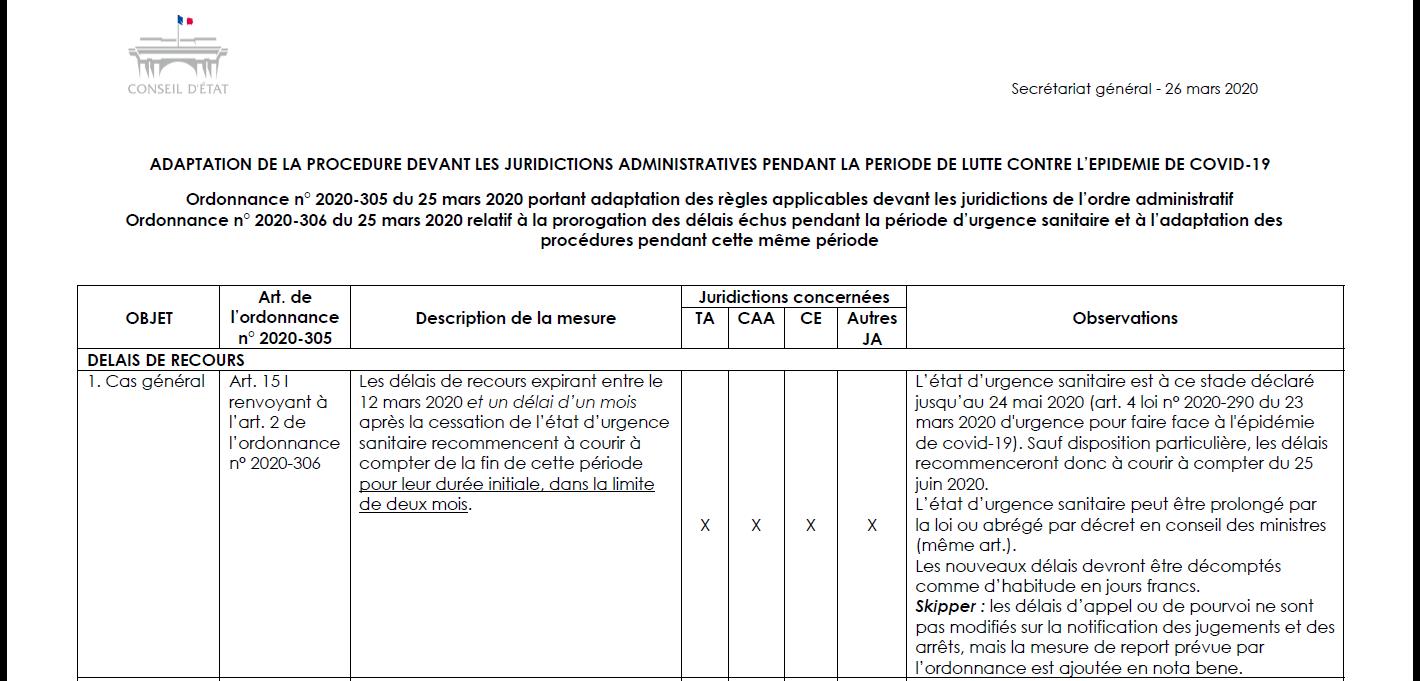 Circulaire du Conseil d'Etat précisant les modalités d'adaptation des délais de l'ordonnance 2020-306 pour les juridictions administratives